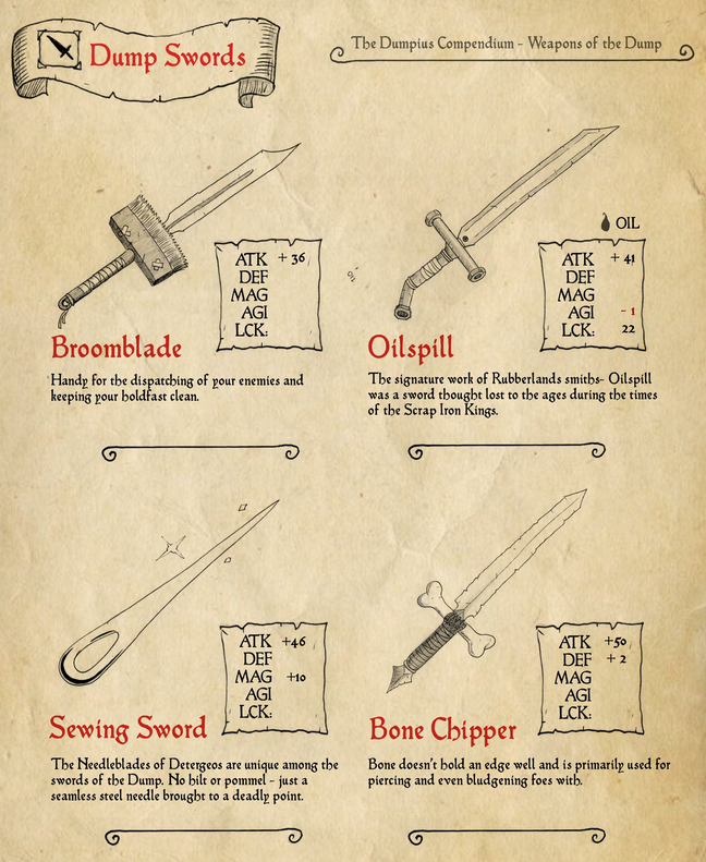 Artwork for some weaponry in Kingdoms of the Dump.